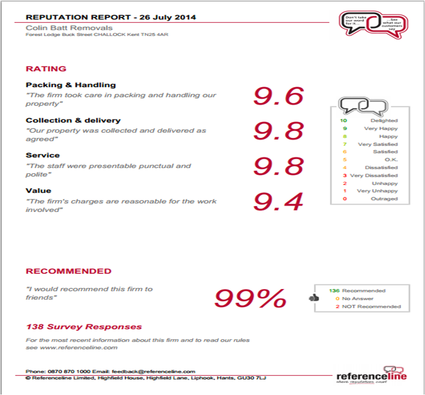 Colin Batt Removals 99% Recommended